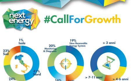 Sono più di 100 i team di innovatori e le startup per la seconda edizione di Next Energy 1
